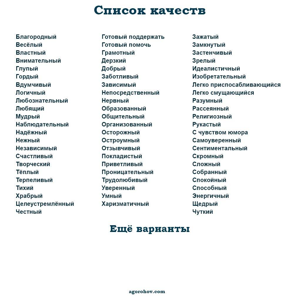 список качеств Окно Джохари Саморазвитие Блог Александра Горохова